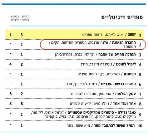 lamica geniale israeli bestseller lists elena ferrante