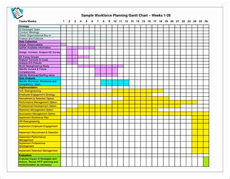 project plan gantt chart excel template azwtl best of 10