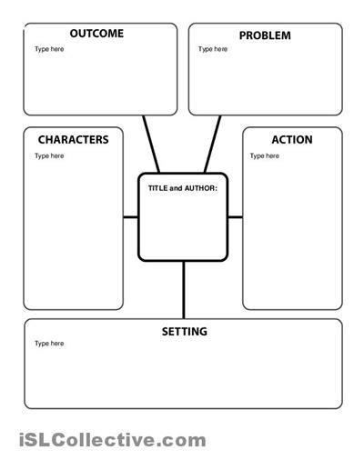 story outline template for 16 best images of novel outline worksheet story outline