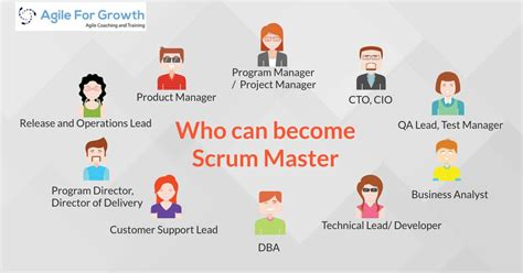 get hired as scrum master guide for agile seekers and hiring them books agile for growth
