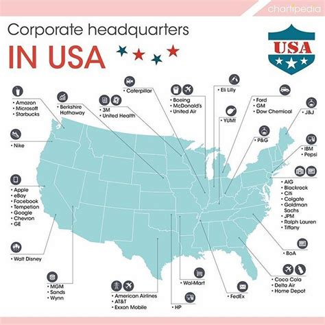 Locations Of The Major Corporate locations of the major corporate headquarters in usa