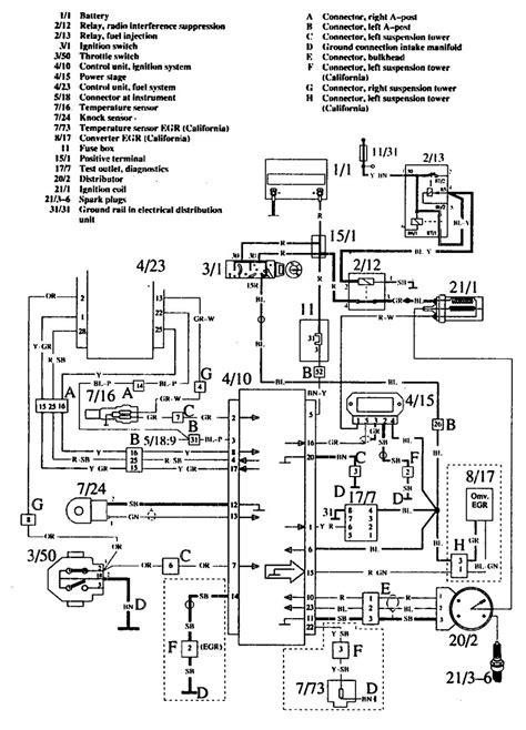 volvo 740 ignition wiring diagram volvo auto fuse box