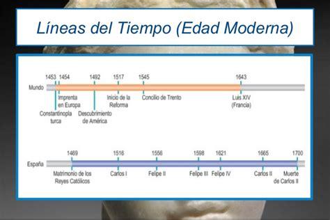 linea temporal de la edad moderna de la prehistoria a la edad moderna ppt l 237 neas tiempo de la prehistoria a la edad moderna