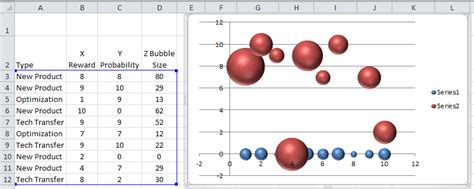 bubble diagram excel polar area diagram excel elsavadorla