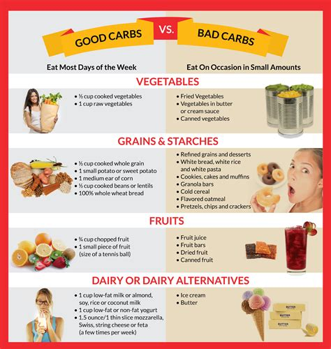 5 bad carbohydrates carbs vs bad carbs search favorite recipes