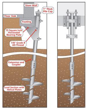 installing helical piers in kansas city missouri amp kansas