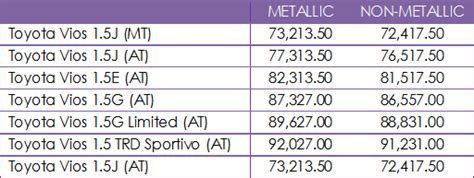 Harga Samsung A5 Di Jogja 40 charter rates in bandung daftar harga