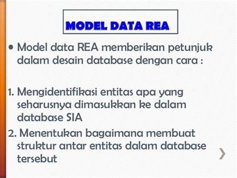 materi desain database materi 12