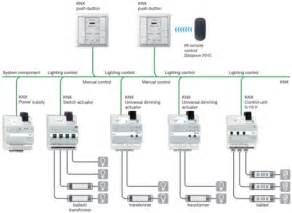 lights controller system schneider electric lighting