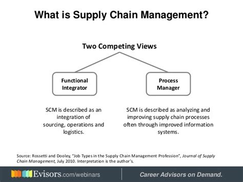 Best Affordable Mba Supply Chain Management by Working In Supply Chain Management