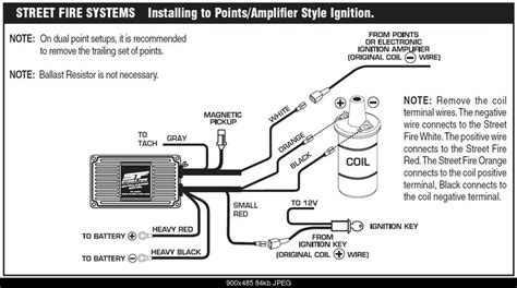 1987 jeep wrangler ignition switch wiring diagram wiring