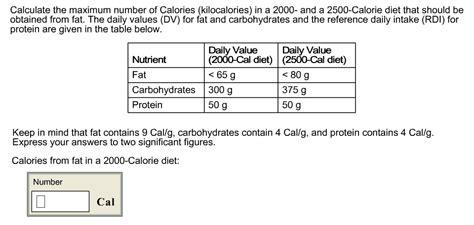 carbohydrates 2000 calorie diet archives conceptposts