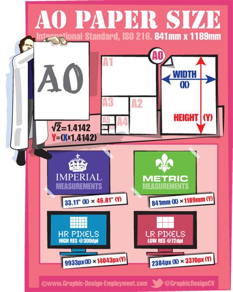 design poster a0 a0 paper dimensions free infographic of the iso a0 paper