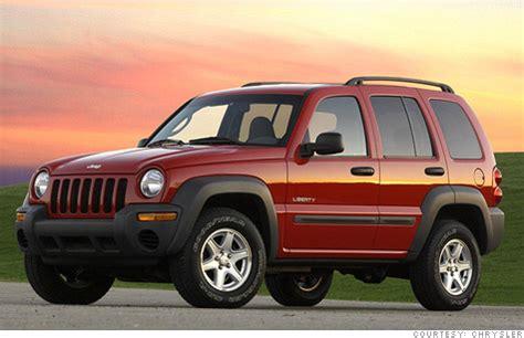 2003 jeep liberty sport recalls image gallery 2004 liberty recall