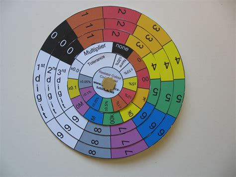 resistor colour code wheel for resistor colour codes