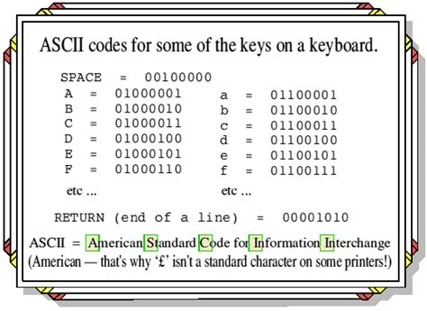 bit pattern numbers ascii characters