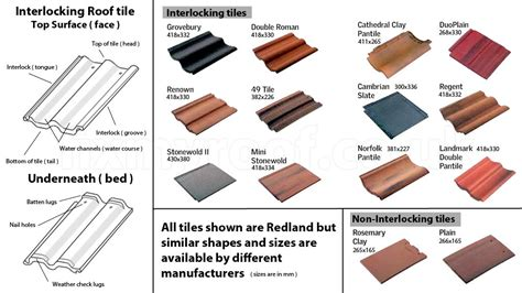 Types Of Roof Tiles with How To Replace A Roof Tile Hanging Tile Or Slate