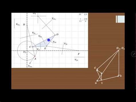 how to draw velocity and acceleration diagram how to draw acceleration diagram using relative velocit