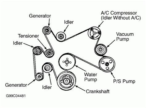 1998 ford expedition cooler wiring diagrams wiring