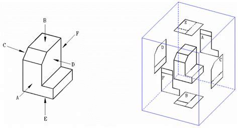 Menggambar Mesin Menurut Standar Iso Hvs menggambar mesin dan tugas mirrahsyafanurillah s site