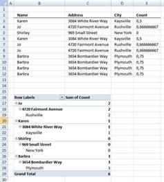 excel 2007 pivot table count unique distinct records
