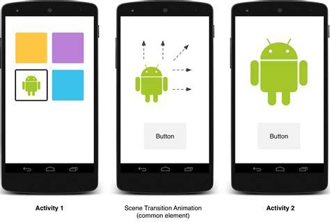 cara membuat gambar format png di android tutorial membuat animasi saat gambar diklik seperti google