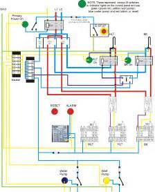 generator control panel wiring diagram generator wiring