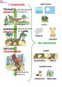 bid in italiano classe a colori dinosauri
