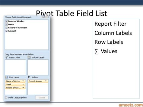 excel 2010 pivot table tutorial ppt pivot table in excel 2010 with exle ppt aaron porter