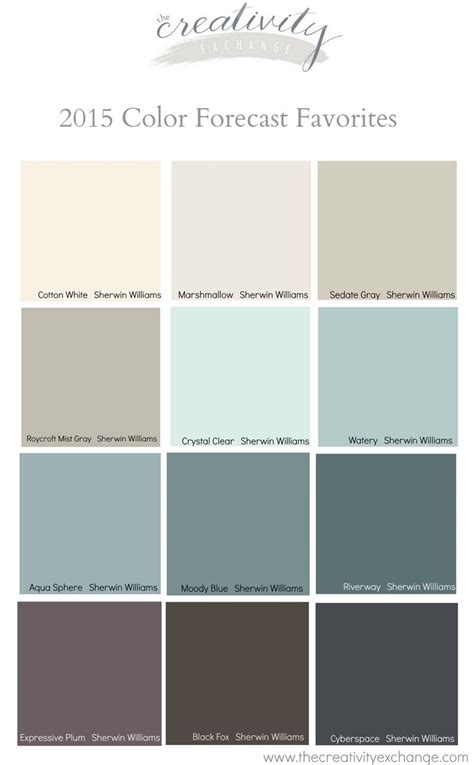 trendy paint colors favorites from the 2015 paint color forecasts paint