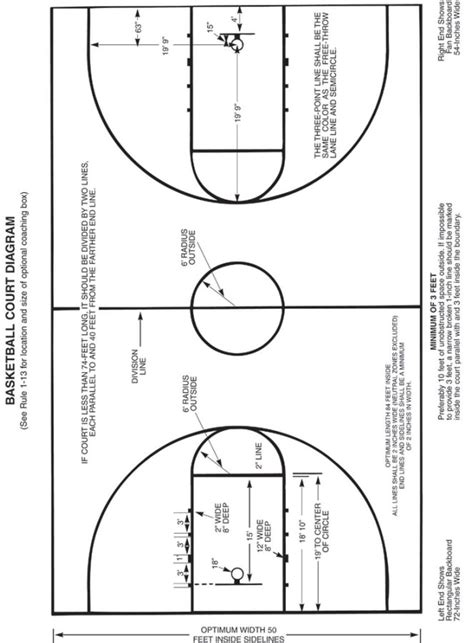 basketball court dimensions diagram best photos of high school basketball court diagram