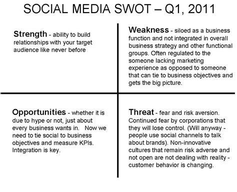 social media roi socialsteves blog page