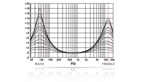 rockford fosgate power bd1000 1 wire diagram rockford