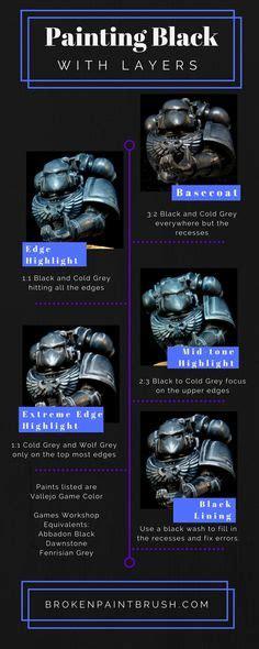 tutorial warhammer tutorial painting guide citadel painting chart full
