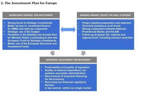 investimenti europea banda larga ricerca ed energie rinnovabili tra i pilastri