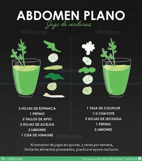 Plano Detox by Abdomen Plano Coaching And Salud On