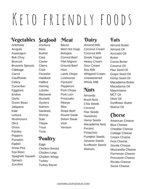 printable keto food list keto food list for beginners what are keto friendly foods