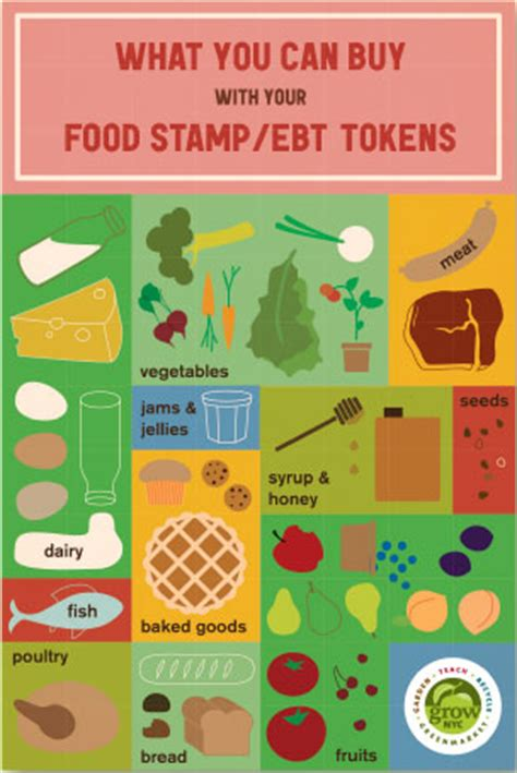 what food can you buy from the supermarket to block the body of dht 5ar naturally ebt food sts with best picture collections