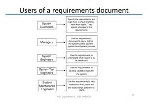 Software Requirement Software Requirements