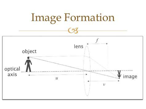 pattern formation image processing image formation model images