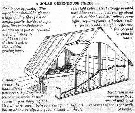 green house plans designs solaripedia green architecture building projects in