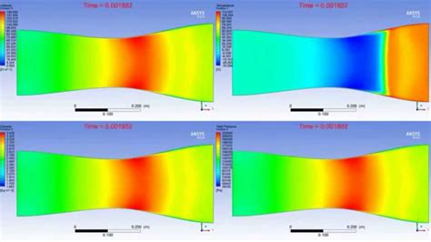Lava L Simulation by Ansys Cfx Cd Nozzle Shock Wave Cfd Simulation
