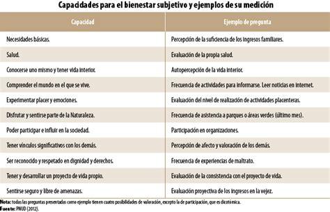 preguntas sobre objetivos personales bienestar subjetivo integral capacidades y pol 237 ticas