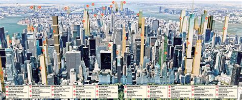 the changing wealth of nations 2018 building a sustainable future books how new york s skyline will look in 2018 the big picture