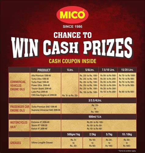 Chances To Win Money - micolube india limited contacts