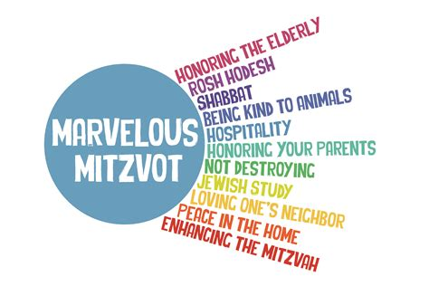 marvelous mitzvot for winter break activities and lesson plans