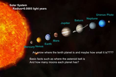 How Many Light Years Is The Solar System Solar Lights Solar System Light Years