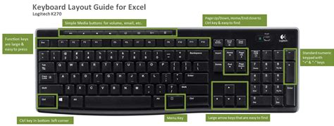 Excel Keyboard Layout | best keyboards for excel keyboard shortcuts excel cus