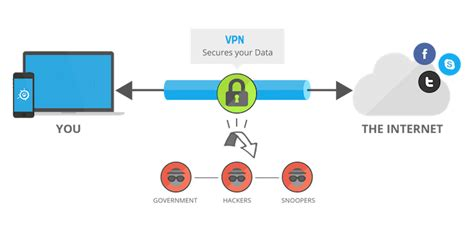 by adding a free virtual private network vpn to its desktop browser why you should use a virtual private network vpn