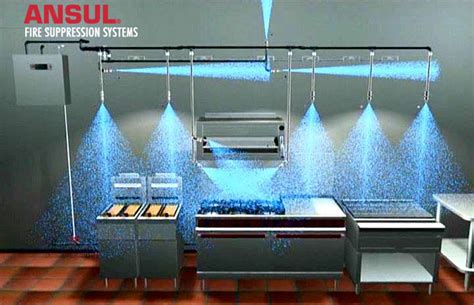 r 102 restaurant suppression systems ansul home